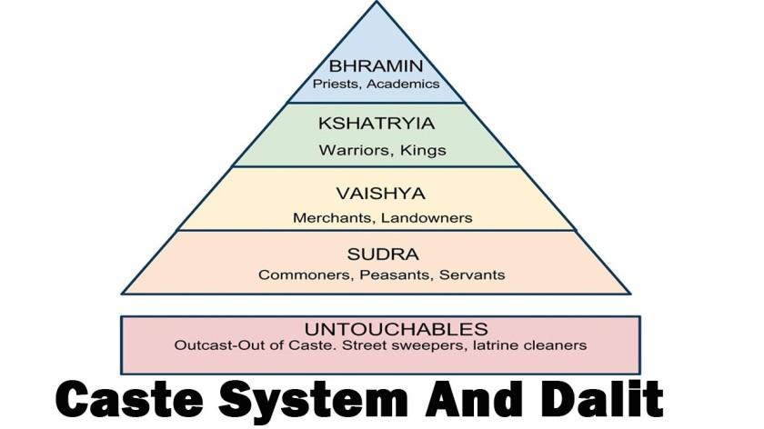 a-caste-system